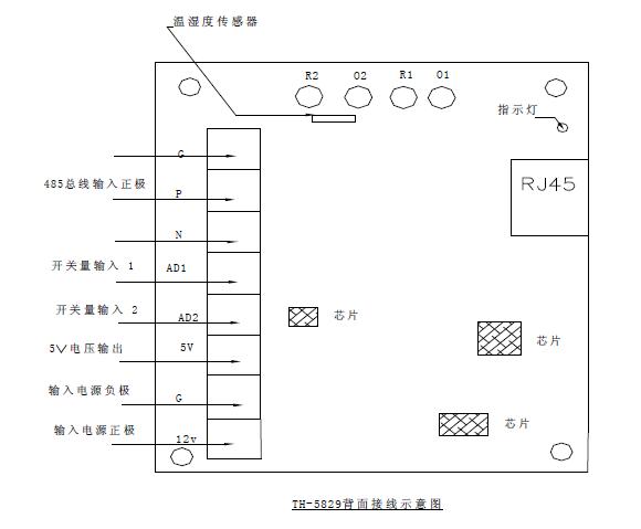 12V  供电源正12V G  供电源地 5V  开关量(模拟量)输入公共端 AD2  开关量(模拟量)输入 AD1  开关量(模拟量)输入 N  RS485+ P  RS485- G  供电源地 四 安装方法 按接线示意图连接好网线及电源线即可。注意,每个TH58x9出厂时有缺省IP地址,一般为:192.168.1.31(子网掩码:255.